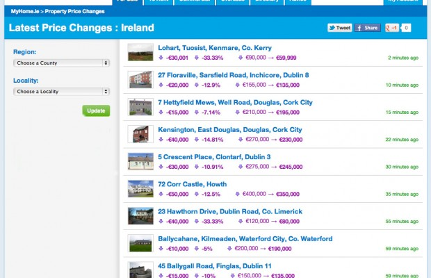 MyHome.ie launches new Live Price Change feature