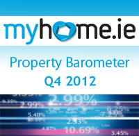MyHome.ie Property Barometer Q4 2012