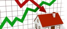 Residential property prices up 1.4% nationally in November but down in Dublin